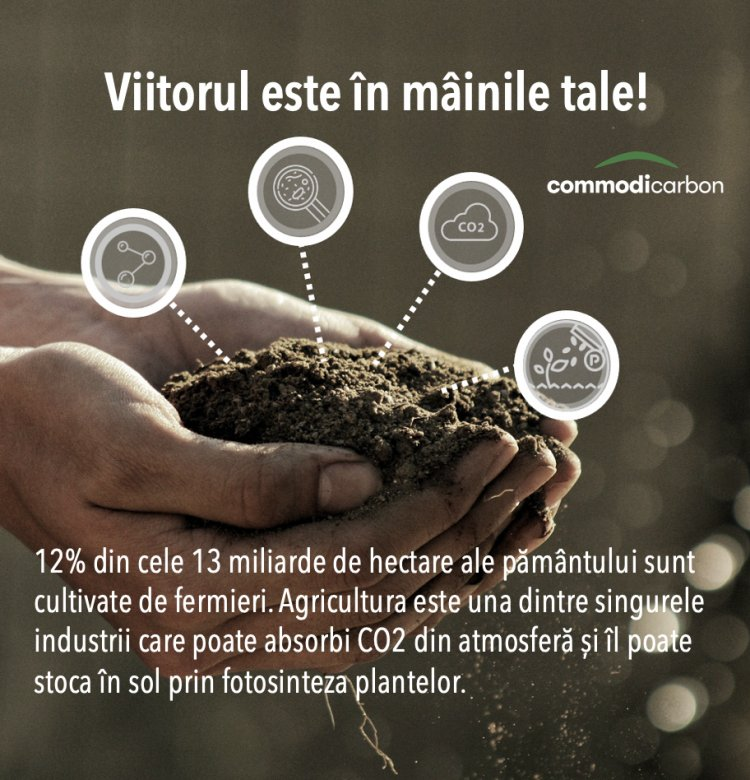 Fermierii români pot obține venituri suplimentare ca urmare a implicării lor în combaterea schimbărilor climatice